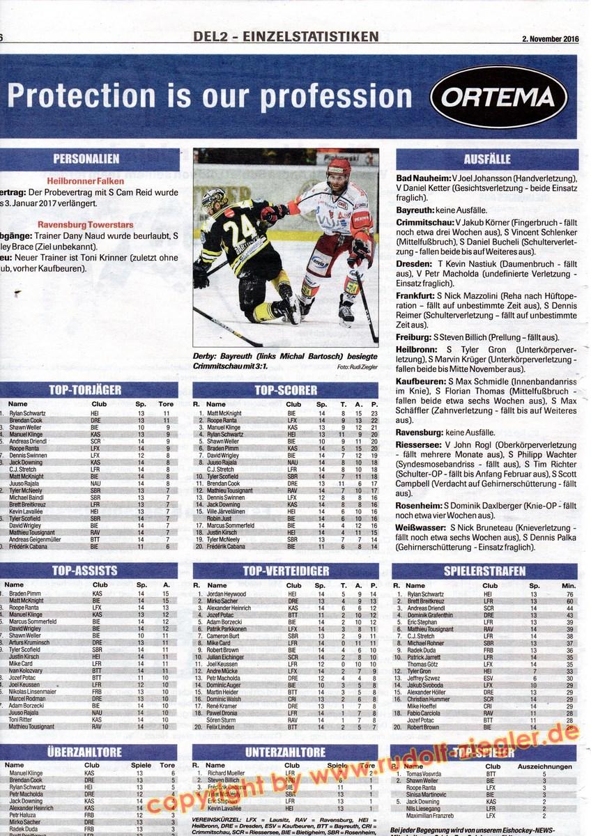 Eishockey NEWS 2016-11-02 (2) (1600x1200)