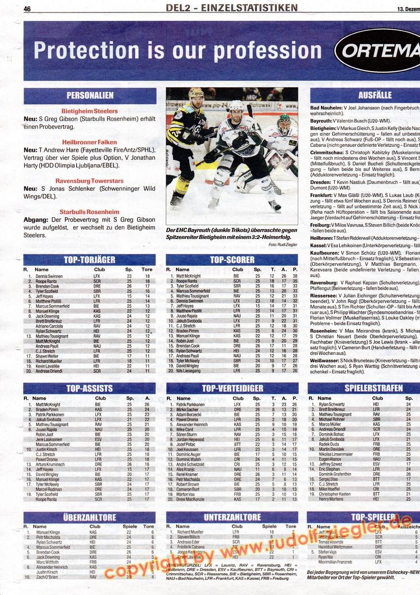 Eishockey NEWS 2016-12-13 (2) (1600x1200)